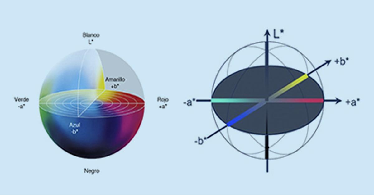 Color, impresión y medición